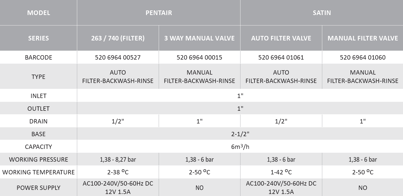 filter_valves.png